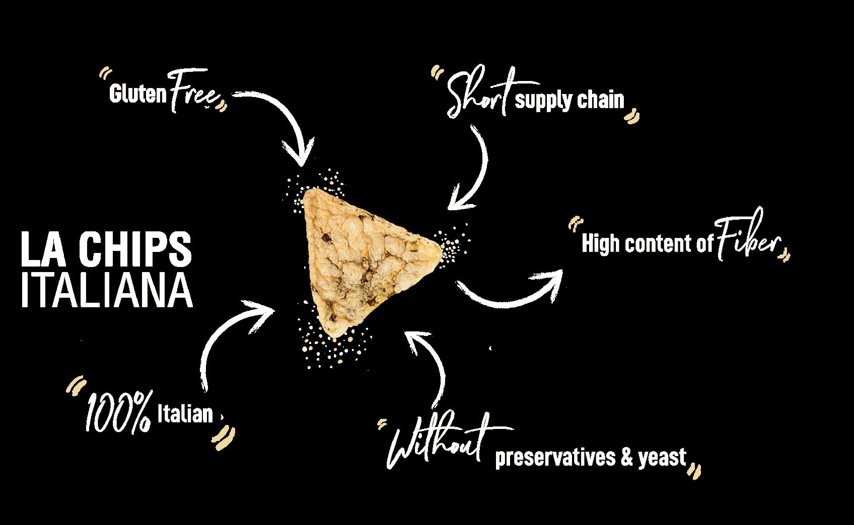 chips edameme 100% italian