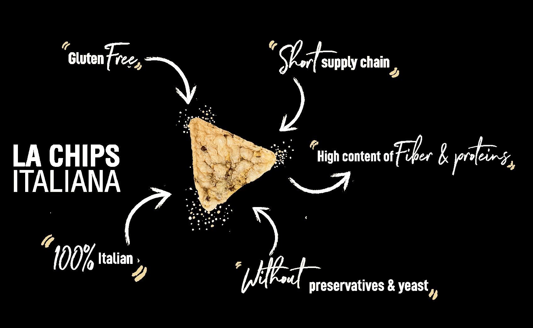 chips lentis 100% italian