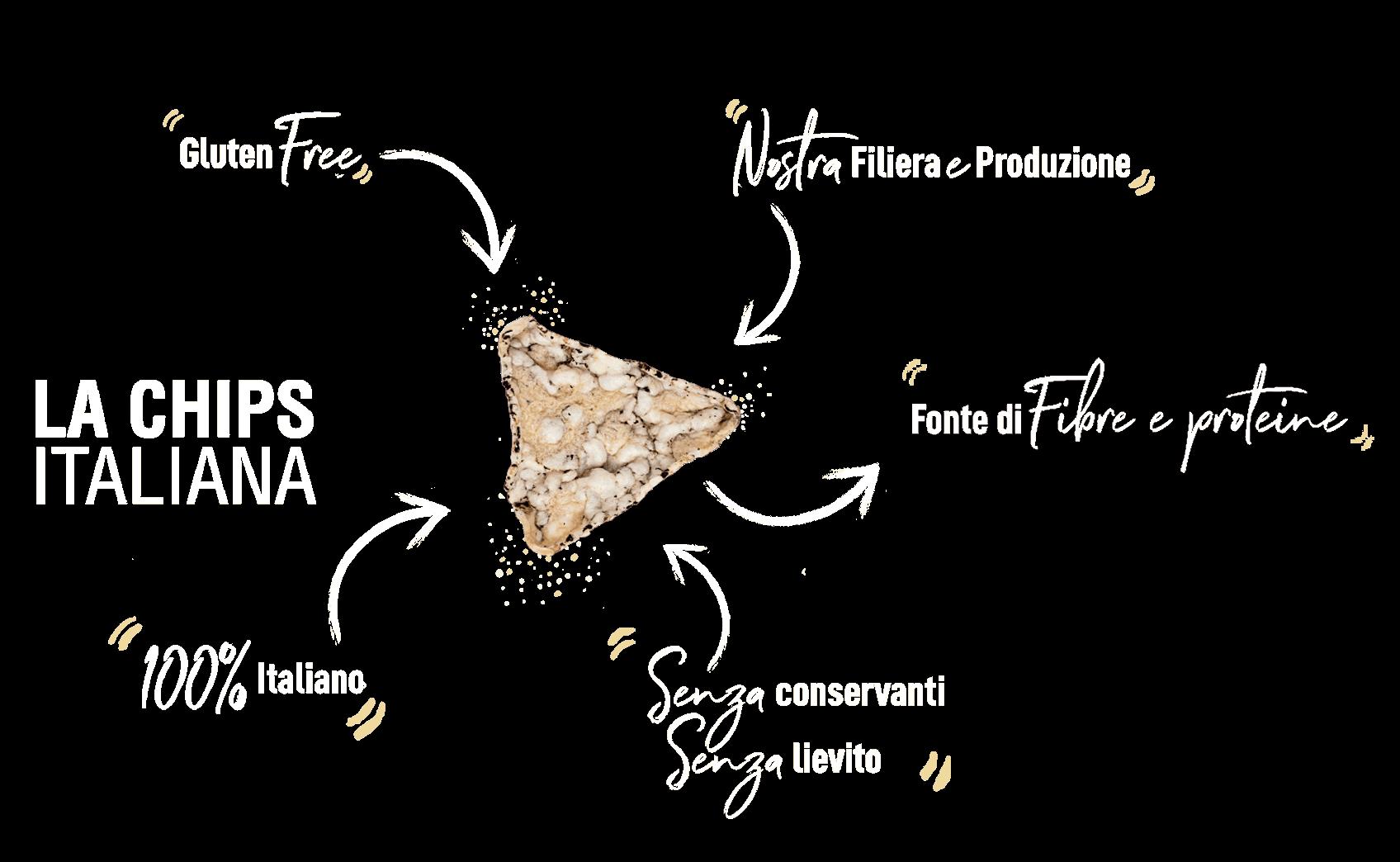 chips di riso nero 100% italiana